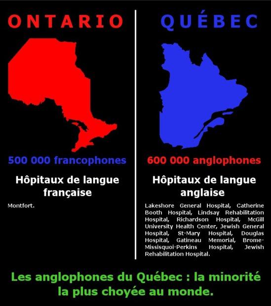 Ontario Québec