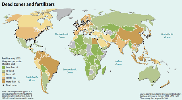 Fertilizers and Ocean Dead Zones. unep.org / source: World Bank, World Development Indicators