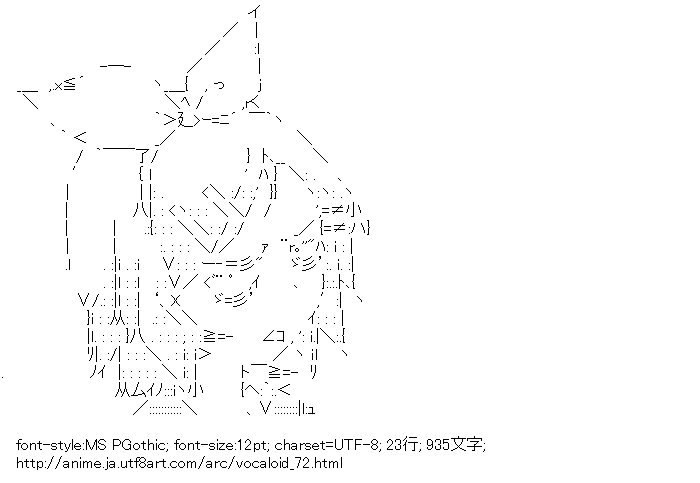 [AA]鏡音リン 怒 (ボーカロイド)