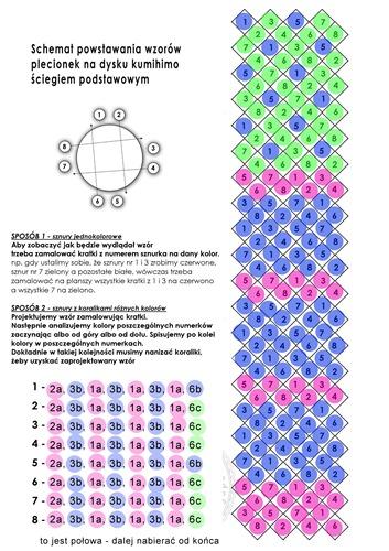 JPo- wzory kumihimo-przykład6-Roelie