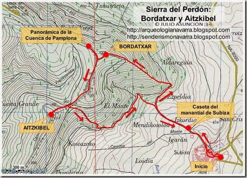 Mapa de Bordatxar y Aitzkibel