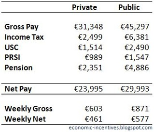Pay Rates2