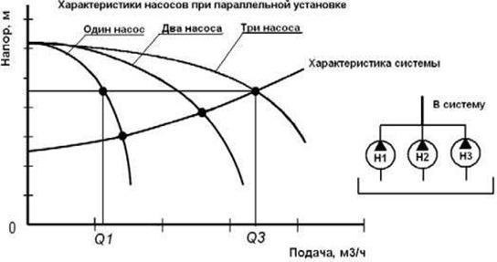 Текущая схема может уменьшить производительность системы