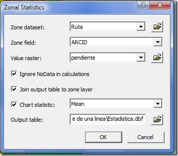 F2.  Ventana Zonal Statistic