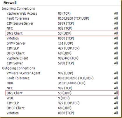 ESXi 5 default firewall rules