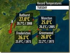 Nova Scotia weather