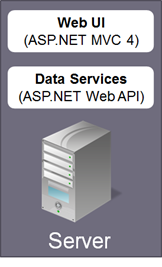 dataservices