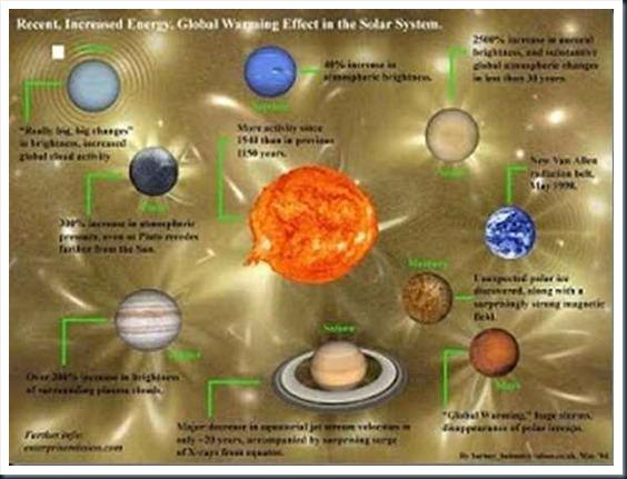 Stargate-anomalia-planetas