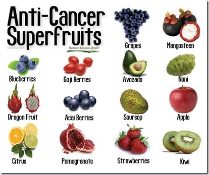 lista de frutas anti cancer son para prevenir  kiwi fresas granda citricos mora azul jitomate