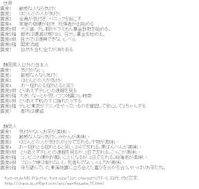 [AA]世界と日本人と静岡県人(地震)