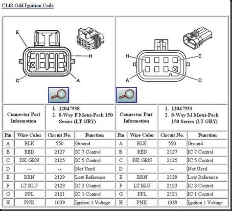 retro rat rod megasquirt 3 wiring help lm7 ls1 ls rh retrorat com ls1 coil wiring schematic ls1 ignition coil wiring diagram