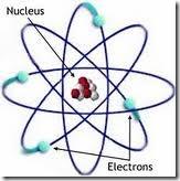 macam-macam model atom