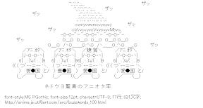 [AA]ネトウヨ驚異のアニオタ率 (2012年流行語)