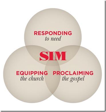SIM-3Circles