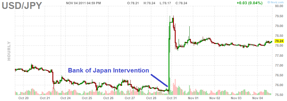 [JPY-Intervention%255B3%255D.png]