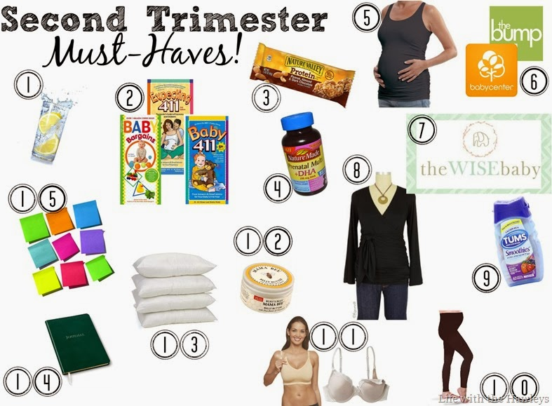 SecondTrimester Must-Haves