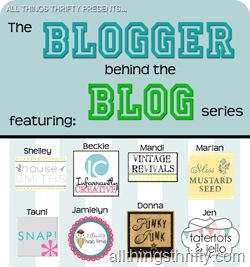 Blogger behind the blog copy