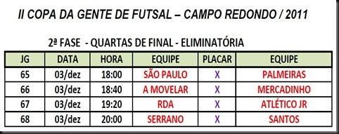 JOGOS DAS QUARTA DE FINAL