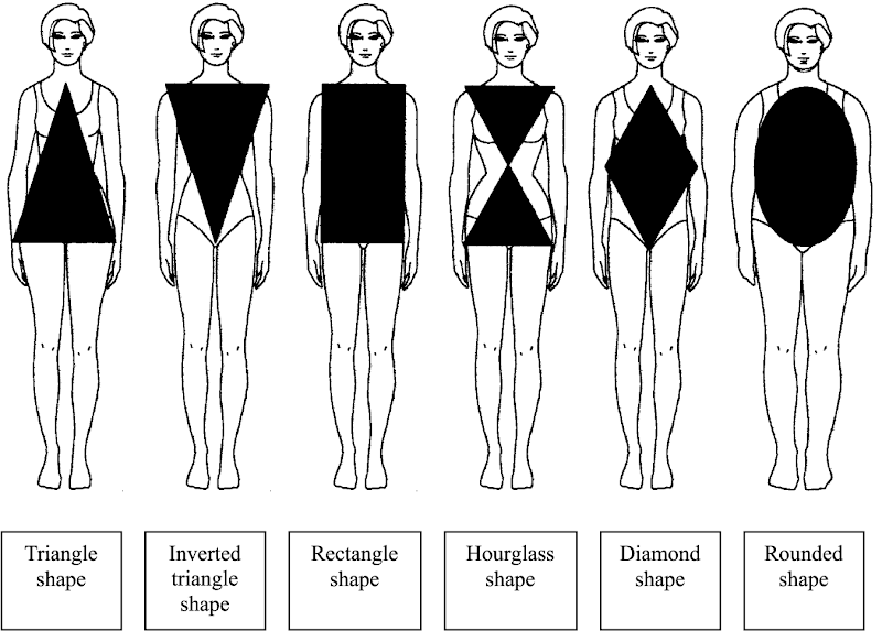 female_body_shapes_jq45.png