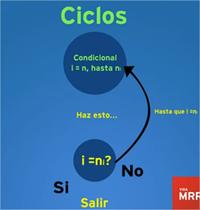 Curso jQuery | Aprende a usar ciclos