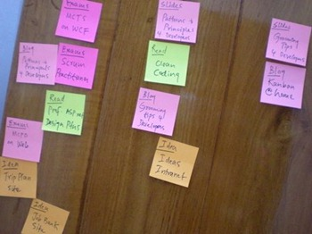 Grooming Kanban Board with WIP of Many