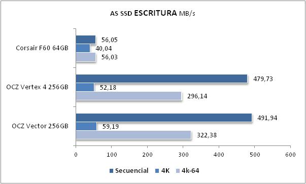 AS SSD ESCRITURA