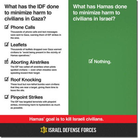 IsraelHamasTerrorCivilians