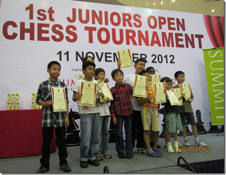 U-10 category winners, Summit Juniors Open 2012