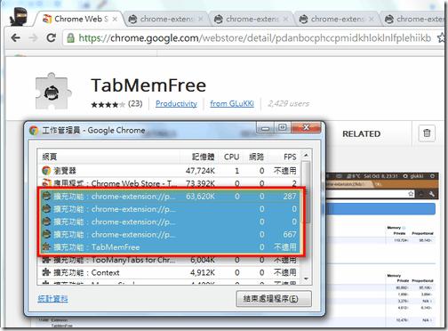 TabMemFree-01. Google Chrome很快、很時髦,但有個小缺點就是當開?很多網頁分 ...