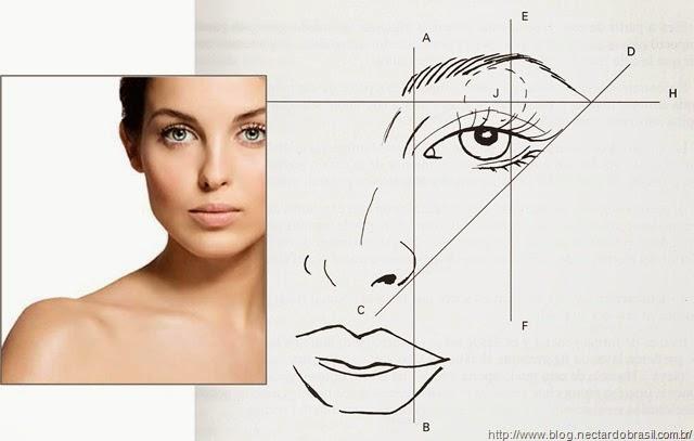 A Arte de emoldurar o rosto.