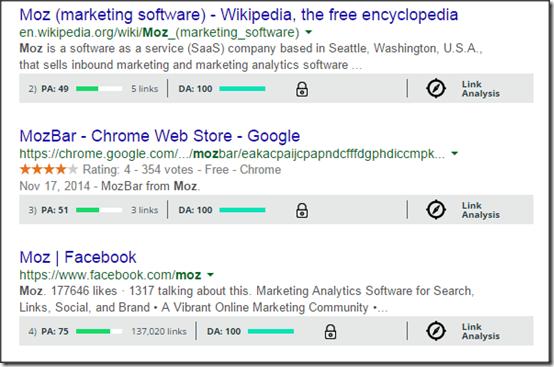 mozbar-analysis-google-search