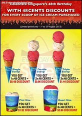 New Zealand Natural Cafe Ice Cream Promotion 2013 Discounts Offer Shopping EverydayOnSales