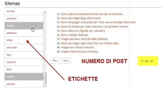sitemap-etichetta