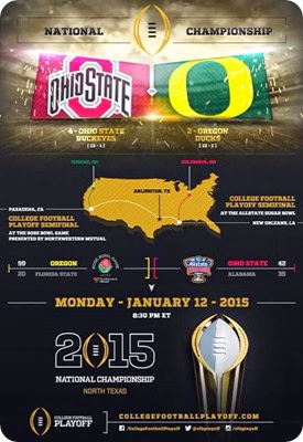 OSU vs Oregon