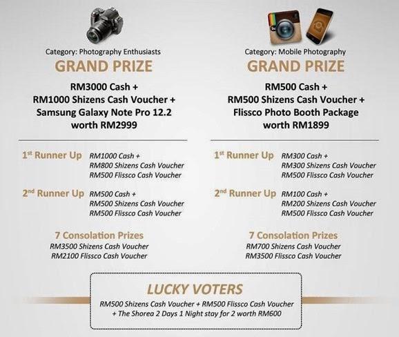 shizens prizes