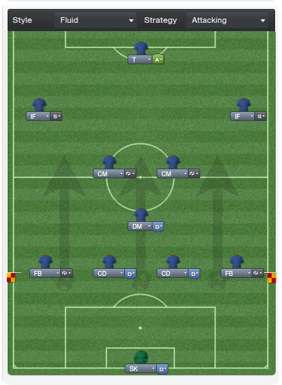 F.C. Barcelona_ Tactics Overview