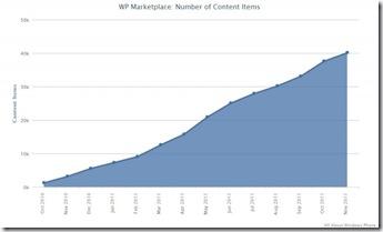 Crecimiento-Marketplace-graph-800x481