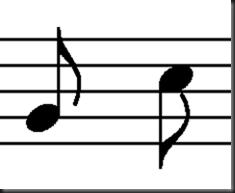 orden de los corchetes figuras musicales
