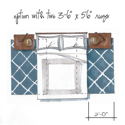How to figure out what size rug you need