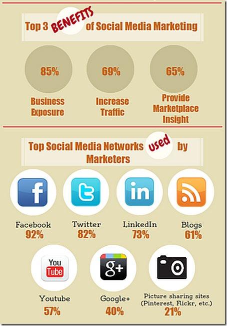 Marketing-en-redes-sociales-en-chimbote-3