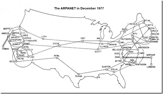 ARPANET December 1977