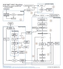 mvc_pipeline