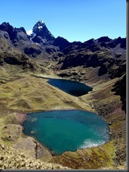 Peru - Lares lake