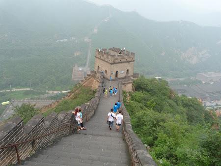Obiective turistice Beijing: Marele Zid Chinezesc