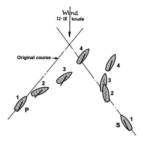 Case 6 diagram