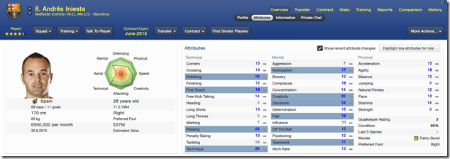 Andrés Iniesta_ Overview Attributes
