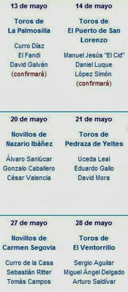 Carteles de Madrid 2013 (detalle)