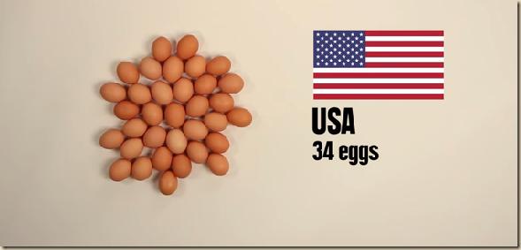 Que peut-on manger pour 5 dollars dans le monde