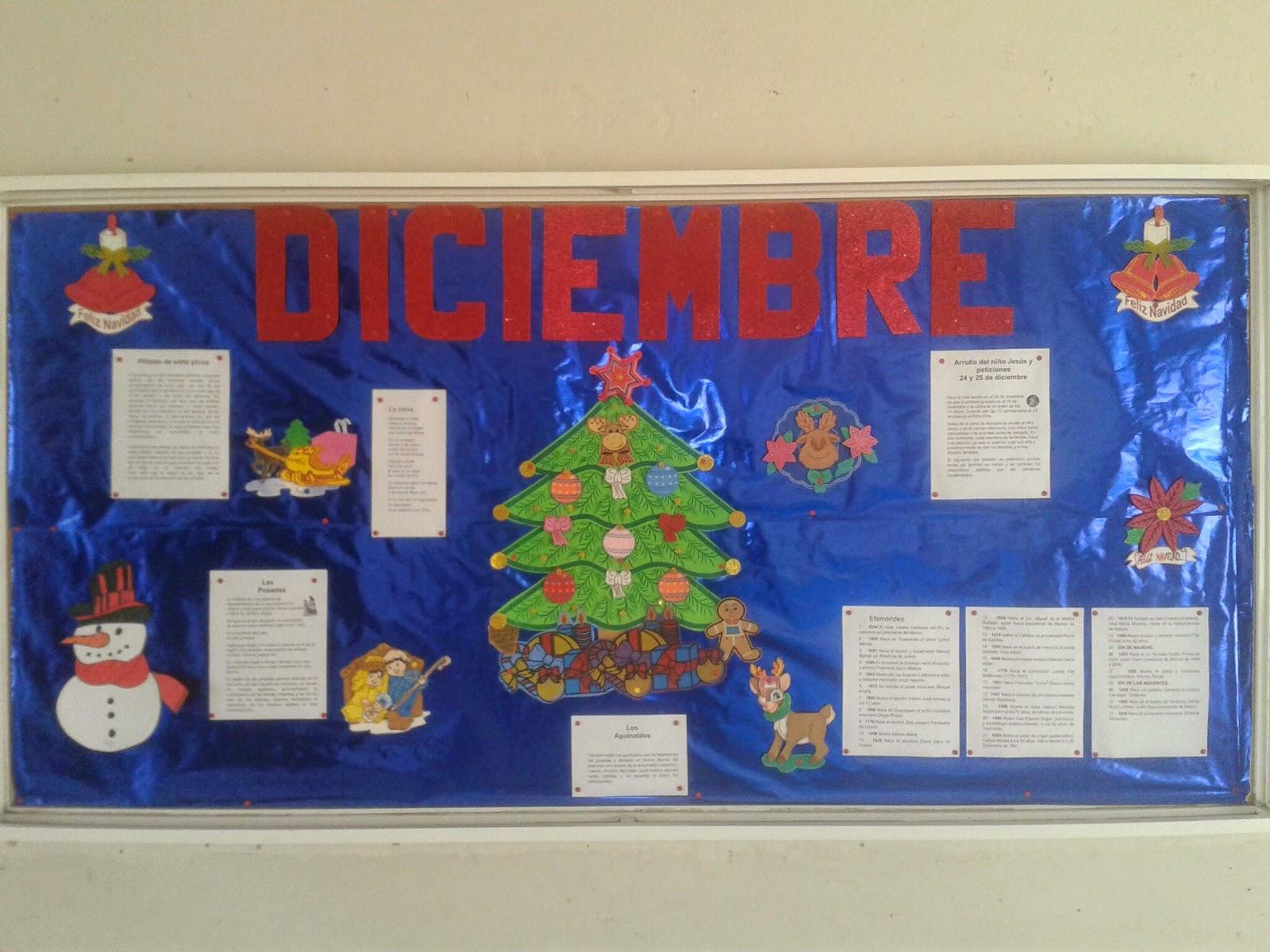 Escuela primaria nicol s bravo nuestro peri dico mural for Como organizar un periodico mural