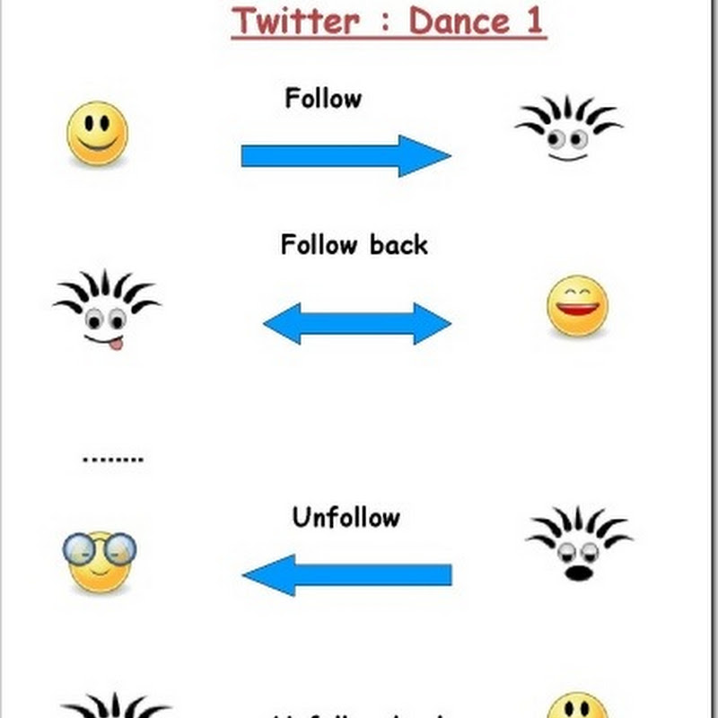 Twitter dance : Follow, Followback, Unfollow, Unfollowback : Chantage !